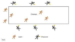 Lapins Chasseurs - Jeu de cibles