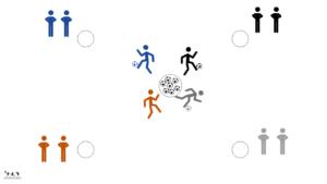 Voleur de nid - Animation foot