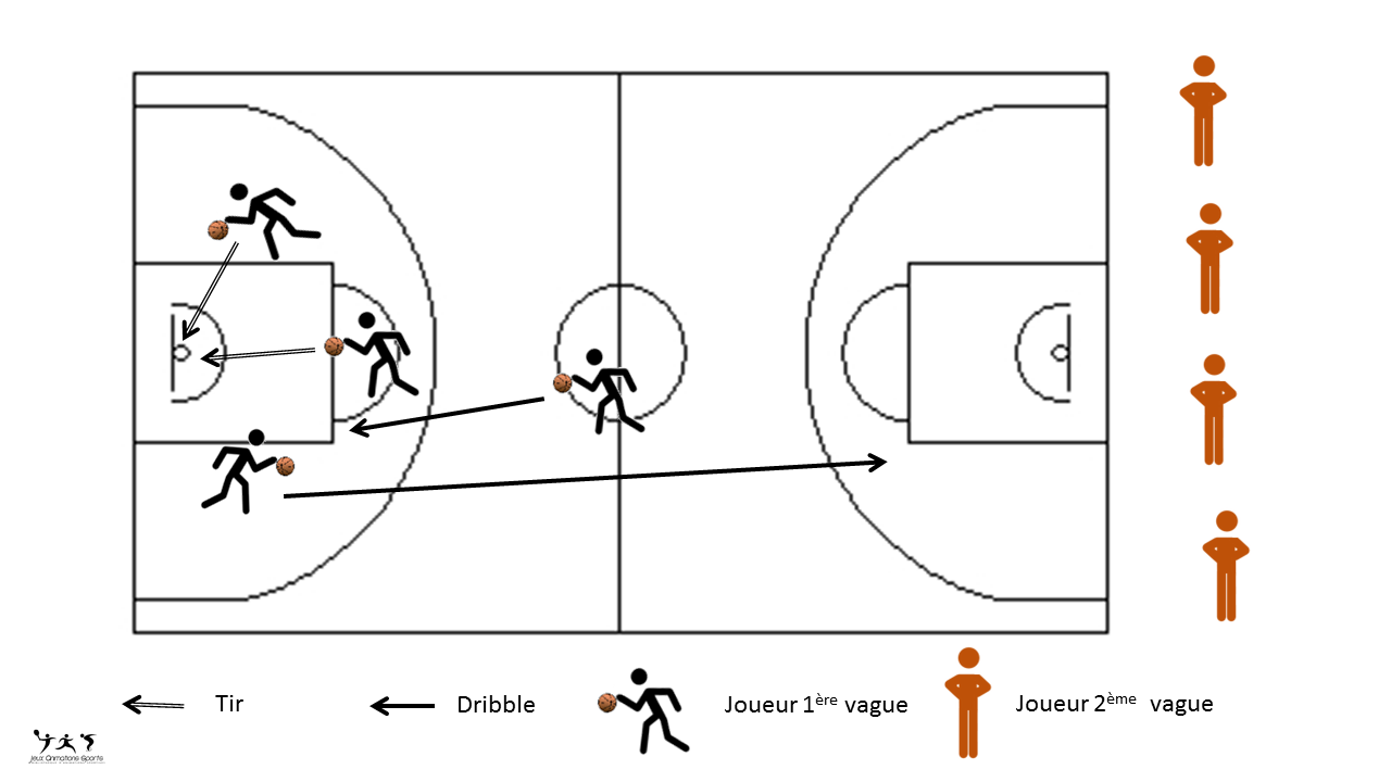 Speed Game, concours de basket