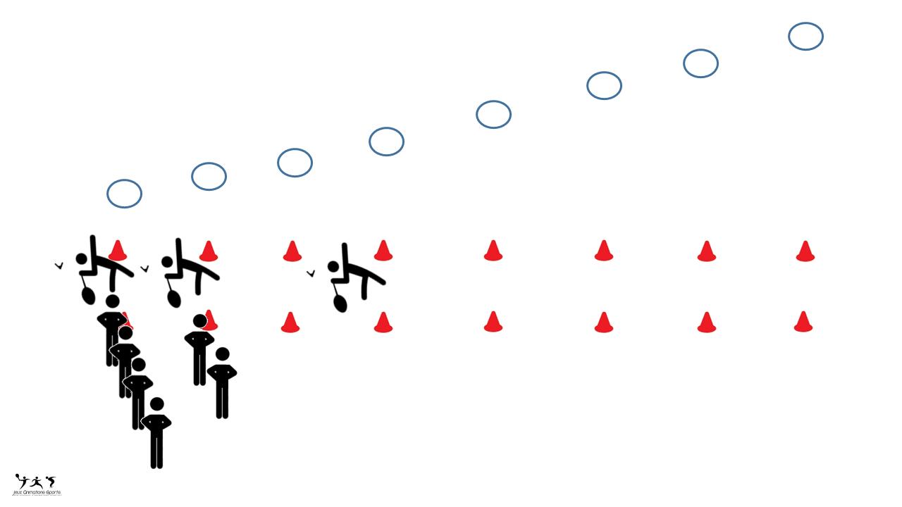 Les planètes cibles -badminton