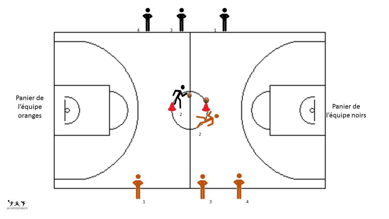 Le béret basket - variante du béret