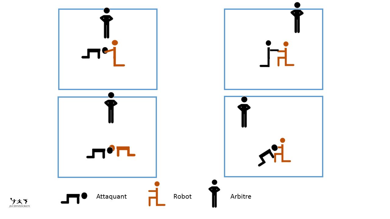 Le robot - déséquilibrer l'adversaire