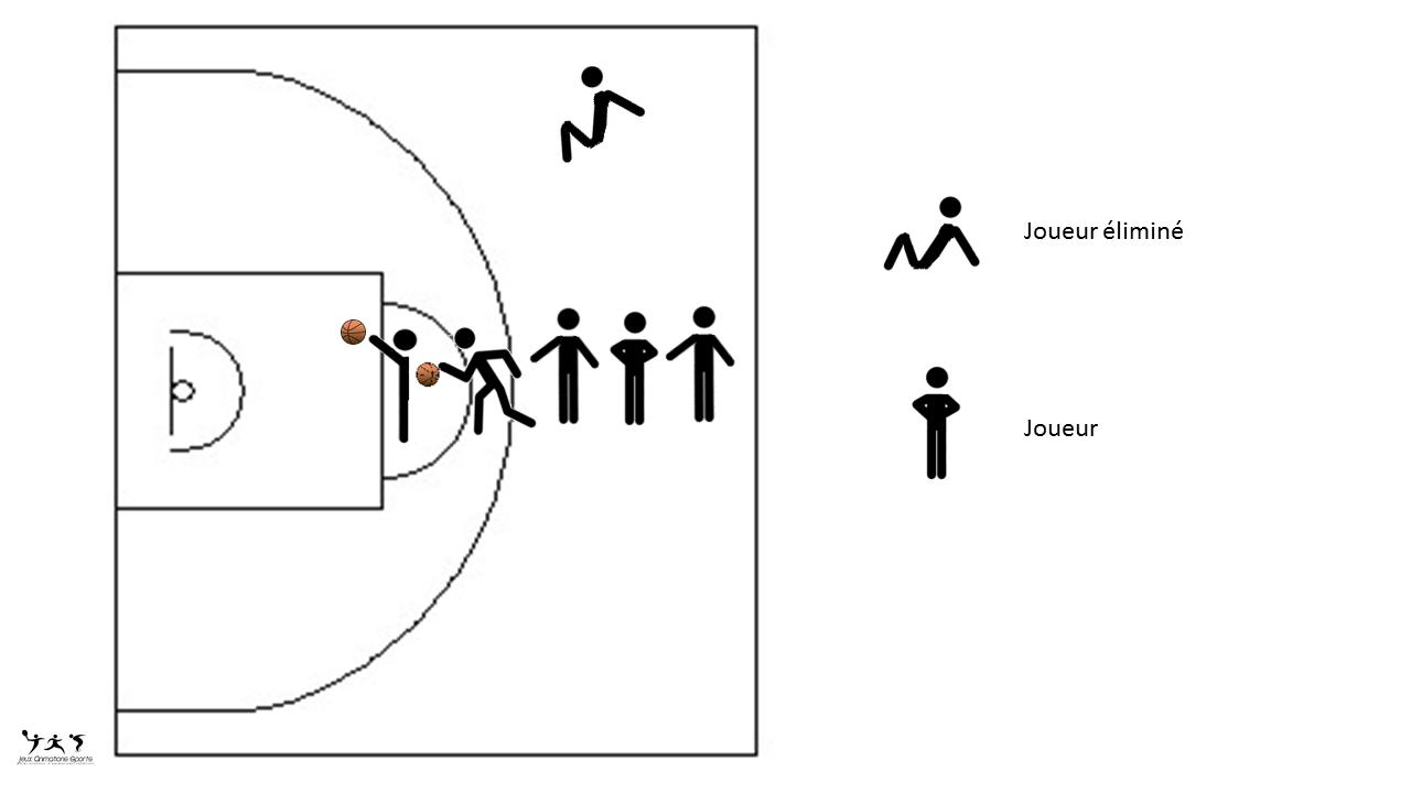 Lucky-Luke basket -Jeu de tirs