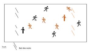 Foot hockey - match à thème pour travailler le jeu en profondeur
