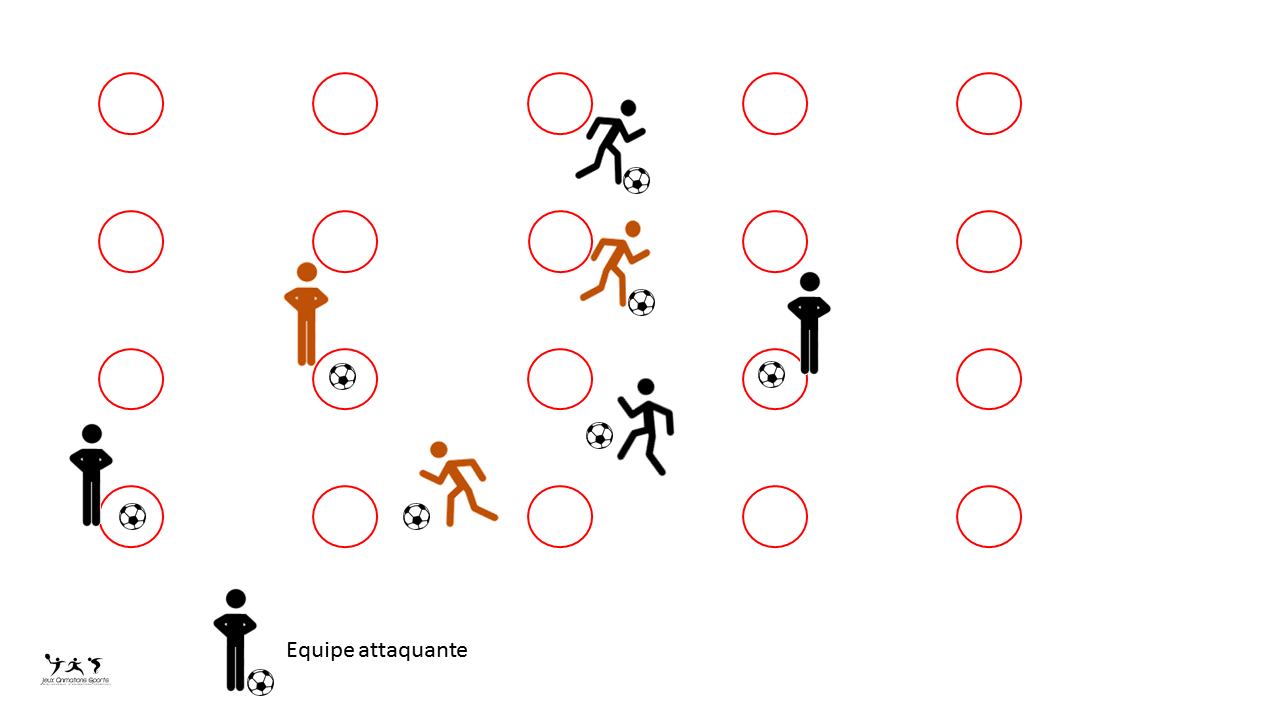 Puissance 4 football - Variante du Puissance 4