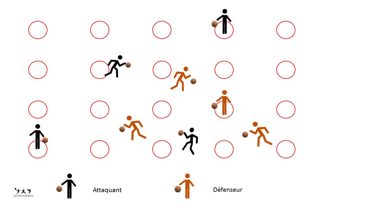 Puissance 4 basket - Exercice de dribble et de placement