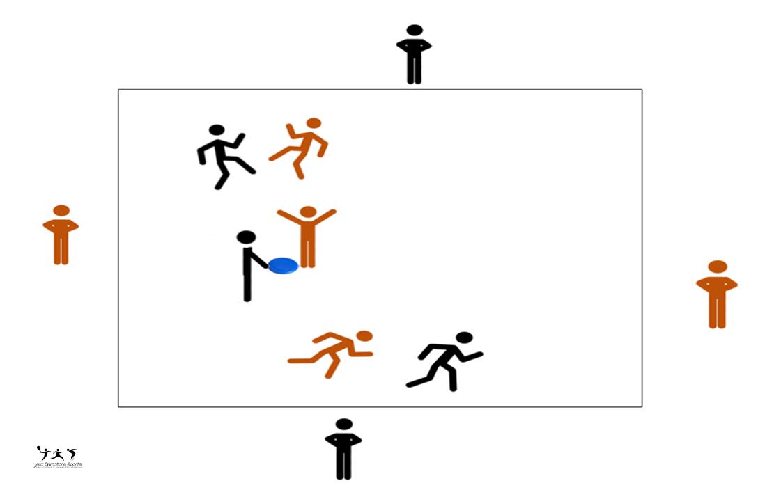 Exercice de passe frisbee, jeu du carré ultimate
