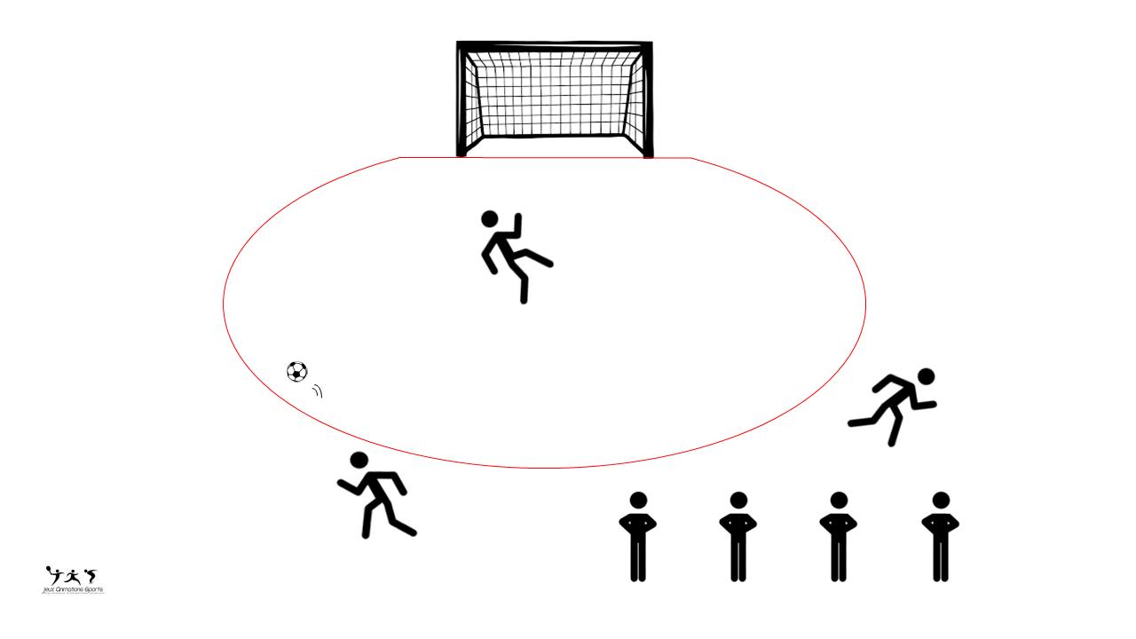 Rotation sur le jeu du M6 - Jeu de cours d'école football