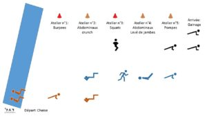 Parcours cross-fit, challenge Training Games