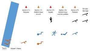 Parcours cross-fit, challenge Training Games