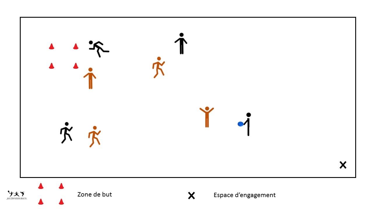 Exercice de démarquage avec frisbee