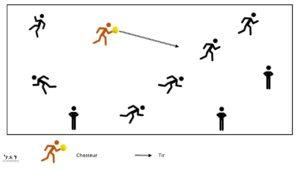Ballon chasseur, jeu d'animation