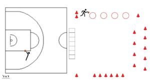Défi tir-dribble -Shooter versus dribbler