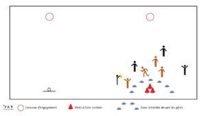 situation de référence jeux collectifs avec ballon, jeu pré-sportif