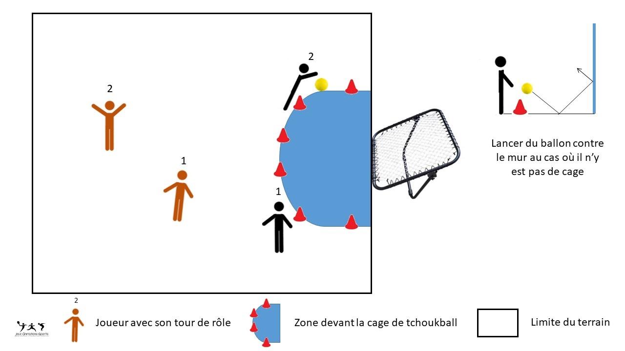 Tchoukball en 2 contre 2 sur 1 cage - Exercice tir tchoukball