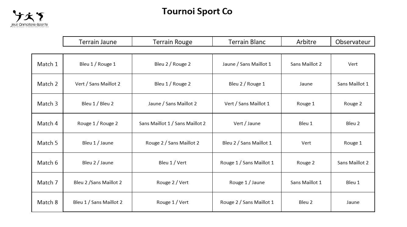 Rotation tournoi sport collectif à 8 équipes avec arbitres et observateurs