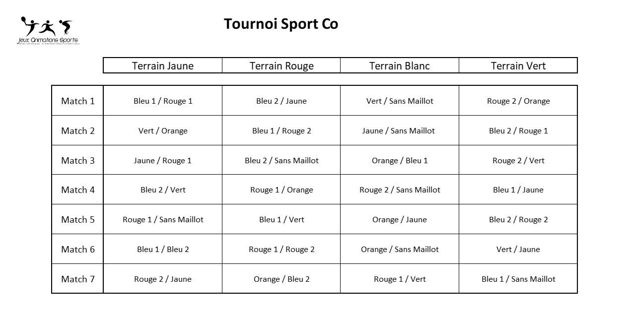 Rotation tournoi sport collectif à 8 équipes