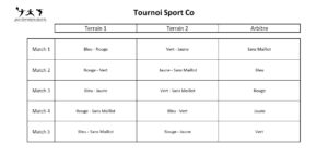 Rotation tournoi de sport collectif à 5 équipes