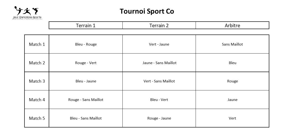 Rotation tournoi de sports collectifs à 5 équipes