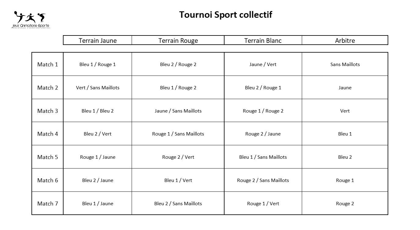 Rotation tournoi sport collectif à 7 équipes